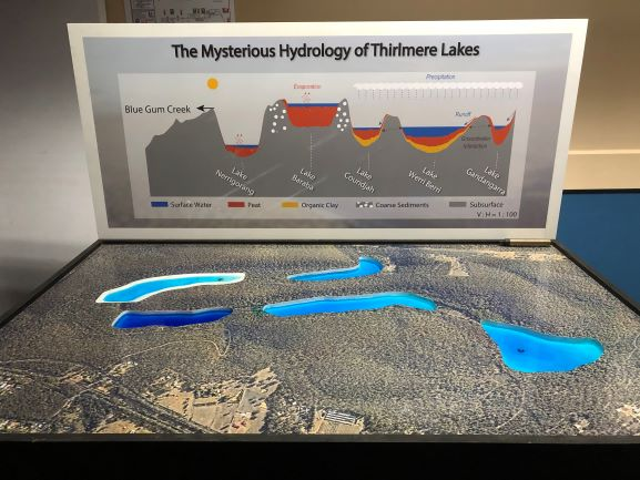 Thirlmere Lakes Diarama Science Day 2020Feb28 Lowres